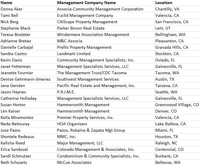 stage i portfolio manager finalists manager of the year